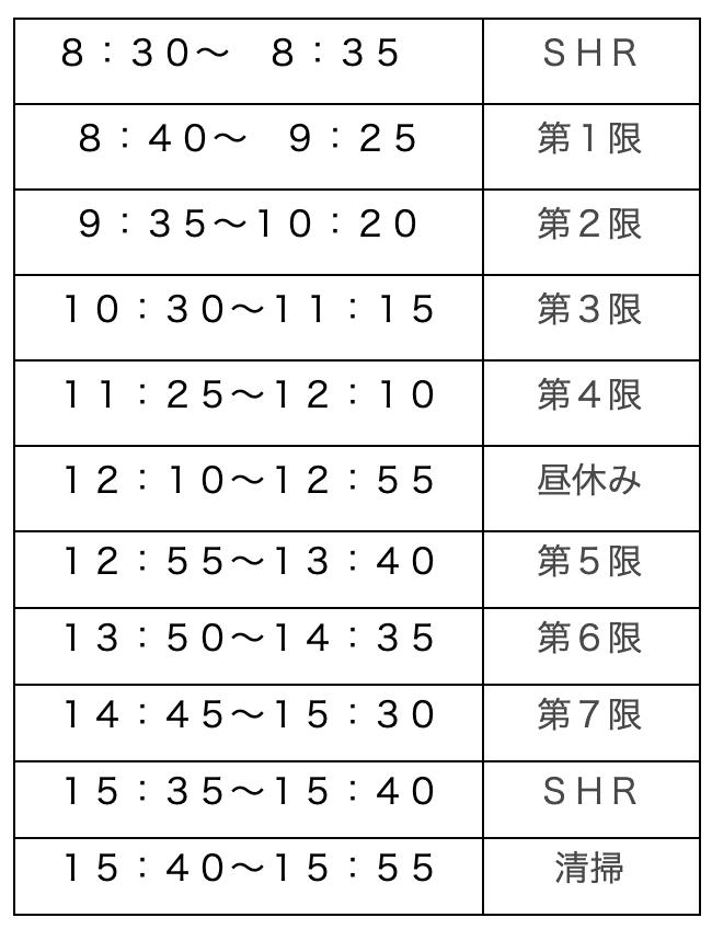 千葉 東 高校 進学 実績